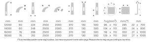 Tabla Báculo troncocónico APM de iluminación exterior y alumbrado público