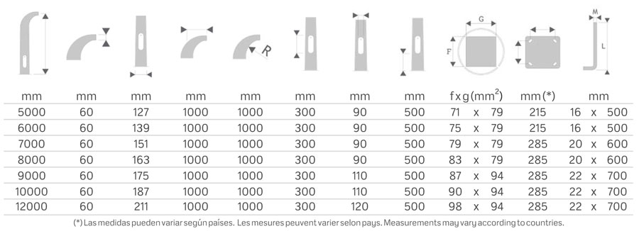 Tabla b1000 Báculo troncocónico Mixto de iluminación exterior y alumbrado público
