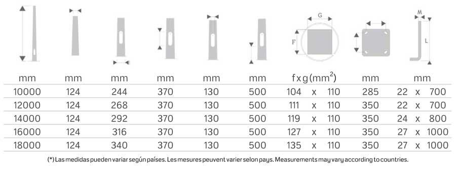 Soporte iluminación exterior Tabla-124-Columna-Troncocónica-APM