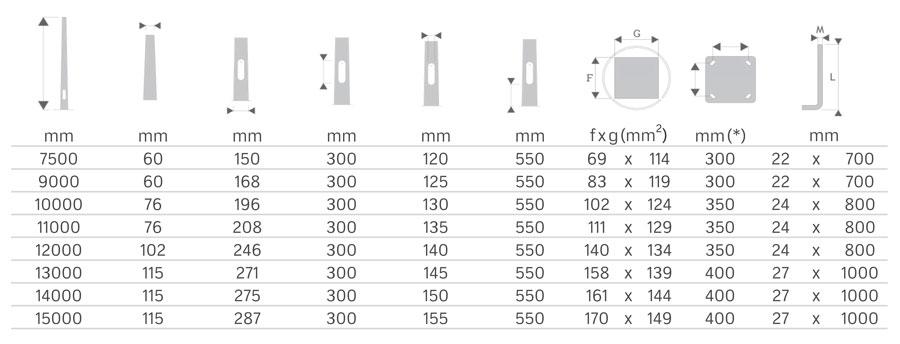 Iluminación exterior con Columna-troncocónica-BCN-C12